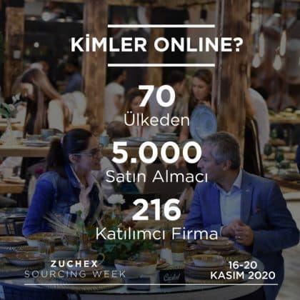 Şanlıurfa'nın da olduğu yerli üreticiler dijitalde buluşuyor Urfa Haber